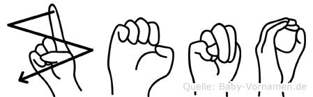 Zeno im Fingeralphabet der Deutschen Gebärdensprache