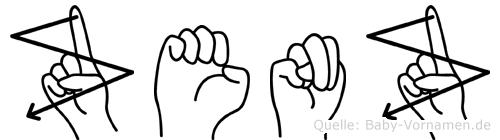 Zenz im Fingeralphabet der Deutschen Gebärdensprache