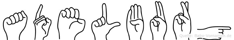 Adelburg im Fingeralphabet der Deutschen Gebärdensprache