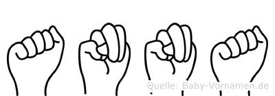 Anna in Fingersprache für Gehörlose