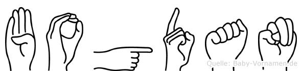 Bogdan im Fingeralphabet der Deutschen Gebärdensprache