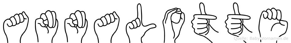 Annalotte im Fingeralphabet der Deutschen Gebärdensprache