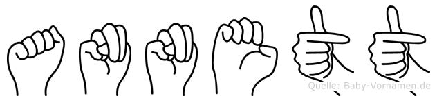 Annett im Fingeralphabet der Deutschen Gebärdensprache