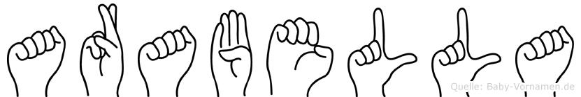 Arabella in Fingersprache für Gehörlose