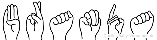 Branda im Fingeralphabet der Deutschen Gebärdensprache