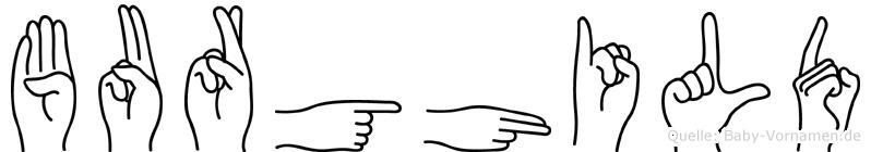Burghild in Fingersprache für Gehörlose