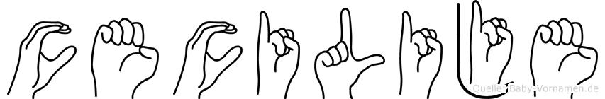 Cecilije in Fingersprache für Gehörlose