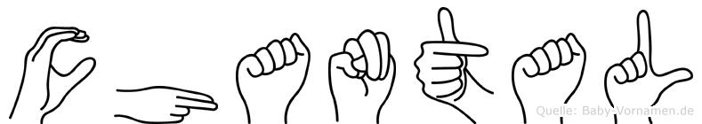 Chantal in Fingersprache für Gehörlose