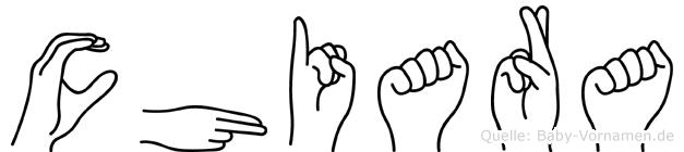 Chiara im Fingeralphabet der Deutschen Gebärdensprache
