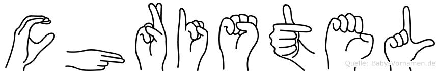 Christel in Fingersprache für Gehörlose
