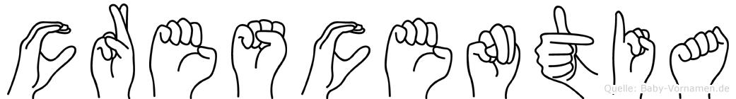 Crescentia im Fingeralphabet der Deutschen Gebärdensprache