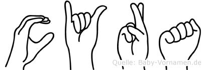 Cyra im Fingeralphabet der Deutschen Gebärdensprache