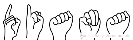 Diana im Fingeralphabet der Deutschen Gebärdensprache