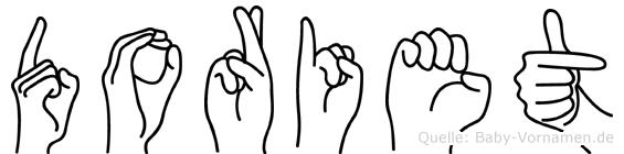 Doriet im Fingeralphabet der Deutschen Gebärdensprache