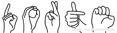 Dorte im Fingeralphabet der Deutschen Gebärdensprache