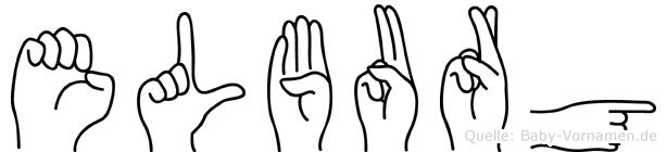 Elburg im Fingeralphabet der Deutschen Gebärdensprache