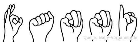 Fanni im Fingeralphabet der Deutschen Gebärdensprache