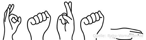 Farah im Fingeralphabet der Deutschen Gebärdensprache