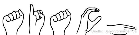 Aiach in Fingersprache für Gehörlose