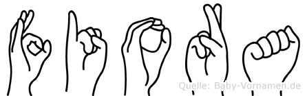 Fiora im Fingeralphabet der Deutschen Gebärdensprache
