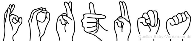 Fortuna in Fingersprache für Gehörlose