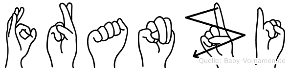 Franzi im Fingeralphabet der Deutschen Gebärdensprache