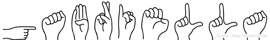 Gabriella im Fingeralphabet der Deutschen Gebärdensprache