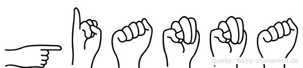 Gianna in Fingersprache für Gehörlose