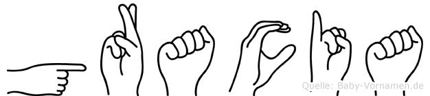 Gracia im Fingeralphabet der Deutschen Gebärdensprache