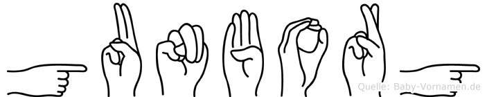 Gunborg im Fingeralphabet der Deutschen Gebärdensprache