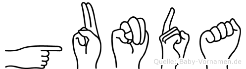 Gunda im Fingeralphabet der Deutschen Gebärdensprache