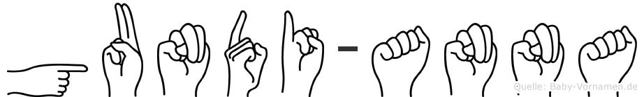 Gundi-Anna im Fingeralphabet der Deutschen Gebärdensprache
