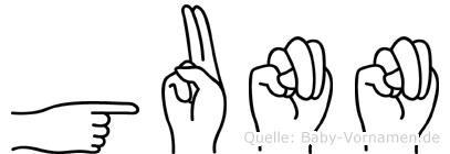 Gunn in Fingersprache für Gehörlose
