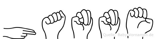 Hanne in Fingersprache für Gehörlose