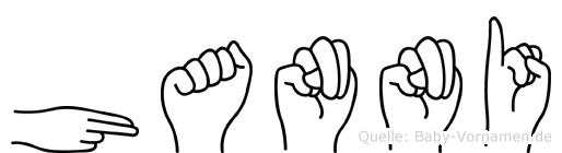 Hanni im Fingeralphabet der Deutschen Gebärdensprache