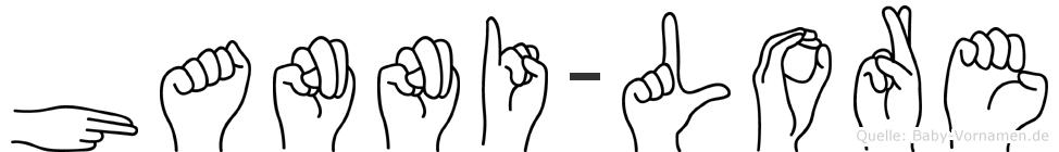 Hanni-Lore im Fingeralphabet der Deutschen Gebärdensprache