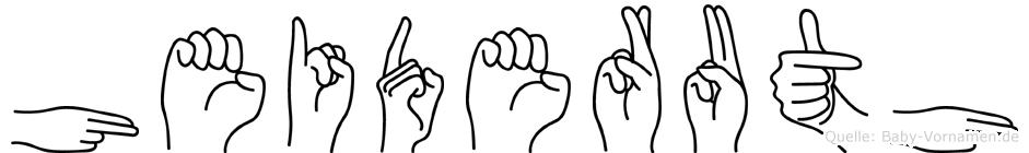 Heideruth im Fingeralphabet der Deutschen Gebärdensprache