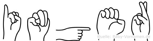 Inger im Fingeralphabet der Deutschen Gebärdensprache