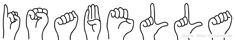 Isabella im Fingeralphabet der Deutschen Gebärdensprache