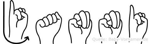 Janni im Fingeralphabet der Deutschen Gebärdensprache