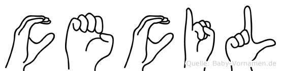 Cecil im Fingeralphabet der Deutschen Gebärdensprache