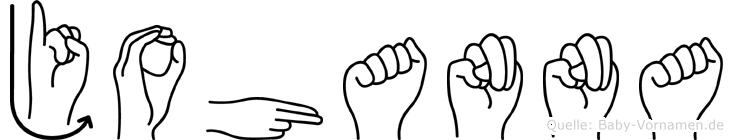 Johanna in Fingersprache für Gehörlose