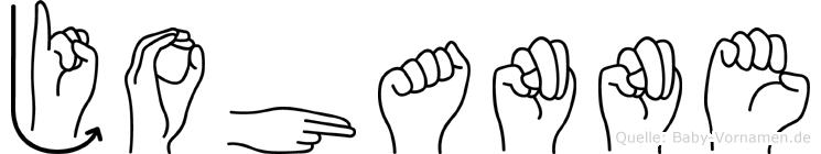 Johanne im Fingeralphabet der Deutschen Gebärdensprache