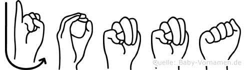 Jonna im Fingeralphabet der Deutschen Gebärdensprache