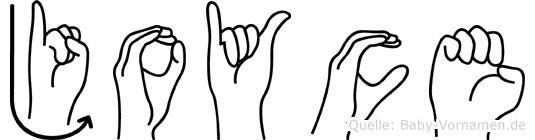 Joyce in Fingersprache für Gehörlose