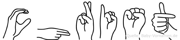 Christ im Fingeralphabet der Deutschen Gebärdensprache