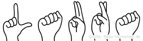 Laura in Fingersprache für Gehörlose