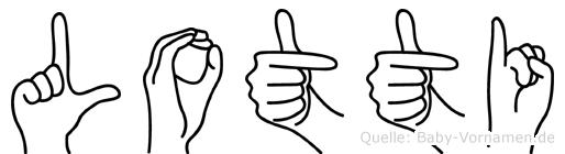 Lotti im Fingeralphabet der Deutschen Gebärdensprache