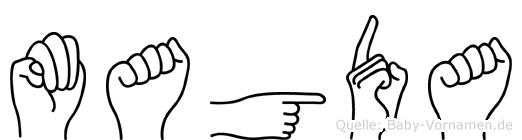 Magda in Fingersprache für Gehörlose