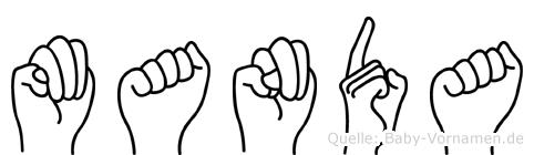 Manda in Fingersprache für Gehörlose